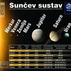 kartog-suncev-sustav-8-planetni